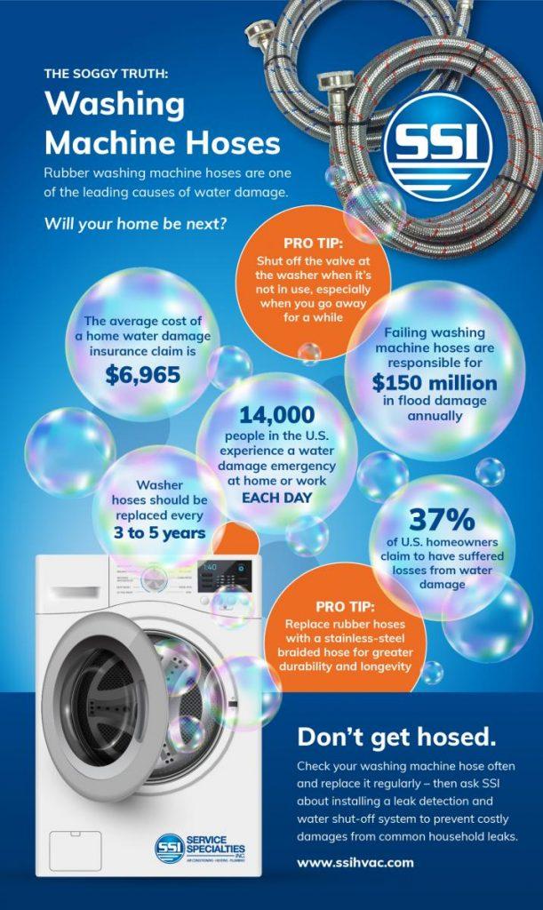 washing machine hoses